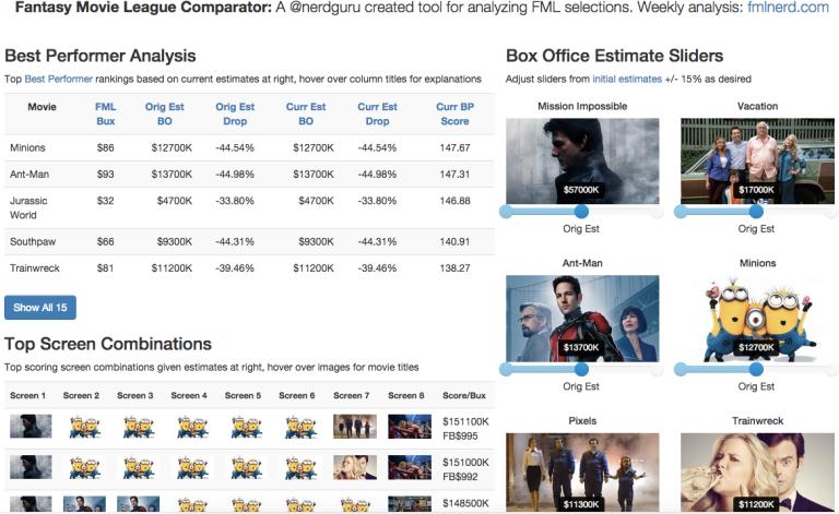 Fantasy_Movie_League_Comparator